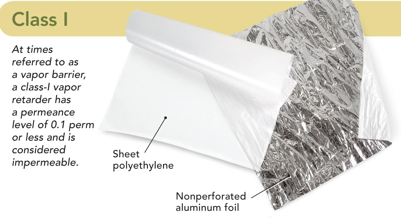 Nonperforated aluminum foil, vapor barrier