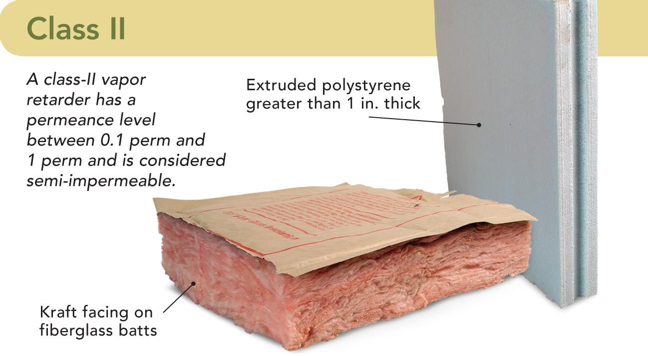 A class-II vapor retarder is considered semi-impermeable.
