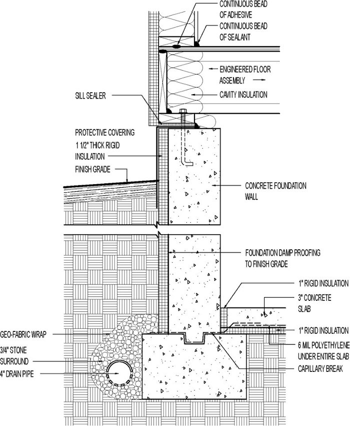 How to protect and finish insulation on an exterior for Poured wall foundation