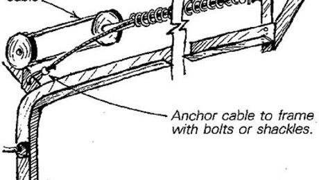 Garage door Safety Cable Fine Homebuilding