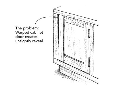 Click the  thumbs up  button above to vote for this tip. Help us choose Fine Homebuildingu0027s top-10 window and door tips.  sc 1 st  Fine Homebuilding & Fixing warped doors - Fine Homebuilding