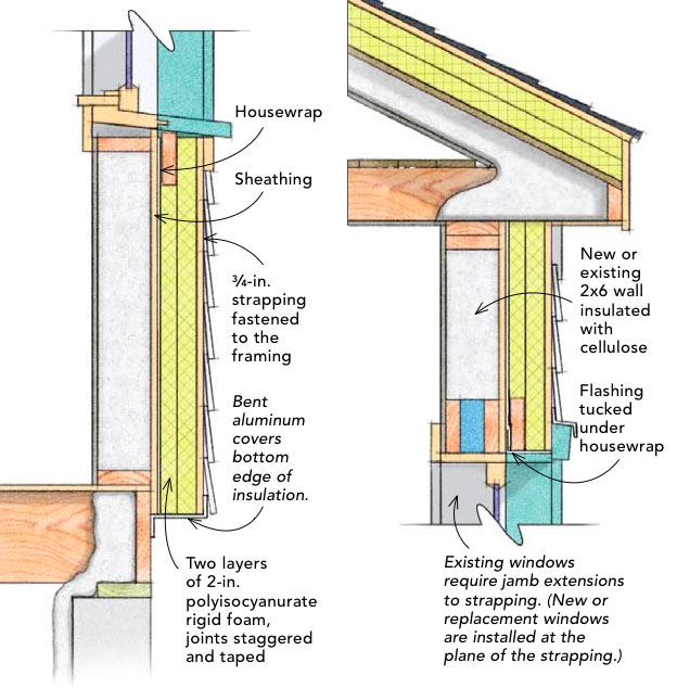 Insulating an old house from the outside fine homebuilding for Types of insulation for basement