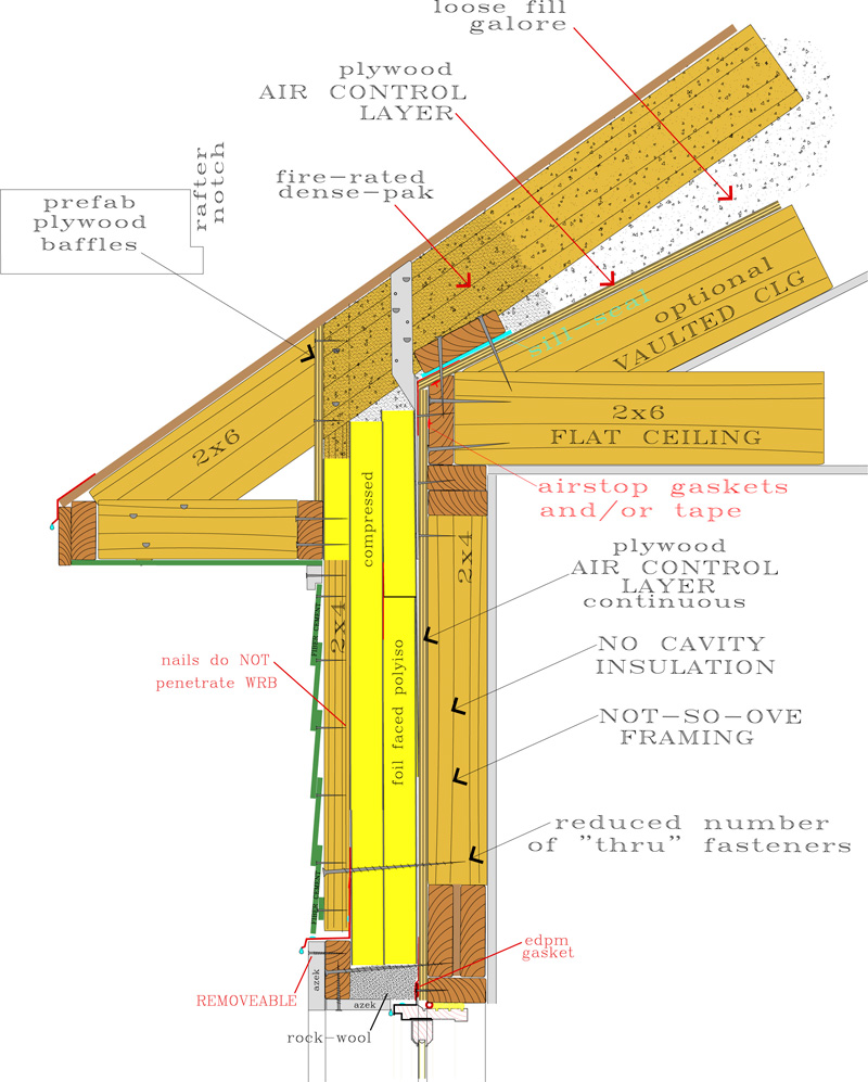 Airtight Wall And Roof Sheathing Fine Homebuilding