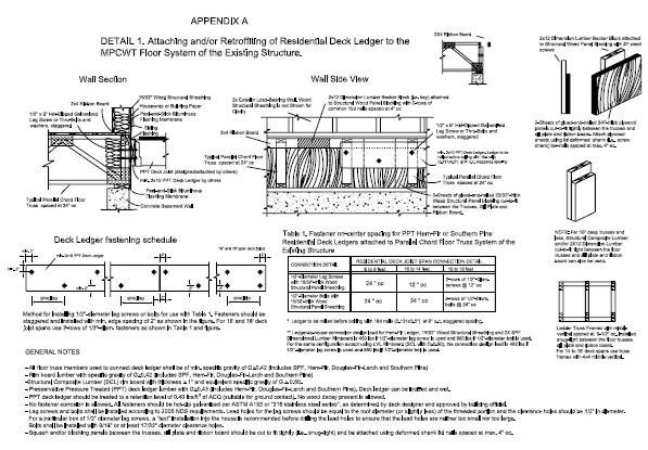 Floor Truss Design Software Free Gurus Floor