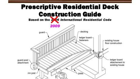 Free Deck Construction Guide Fine Homebuilding