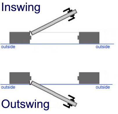 Inswing or Outswing Doors? - Fine Homebuilding
