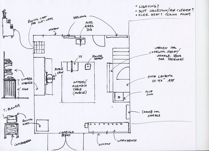 Remodeler S Shop Layout Designing For Workflow And Flexibility Fine Homebuilding