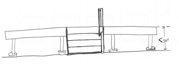 Four risers at 7 1/4 inches each to get from grade to the top of the deck, a handrail will have to be installed as shown in the sketch above.