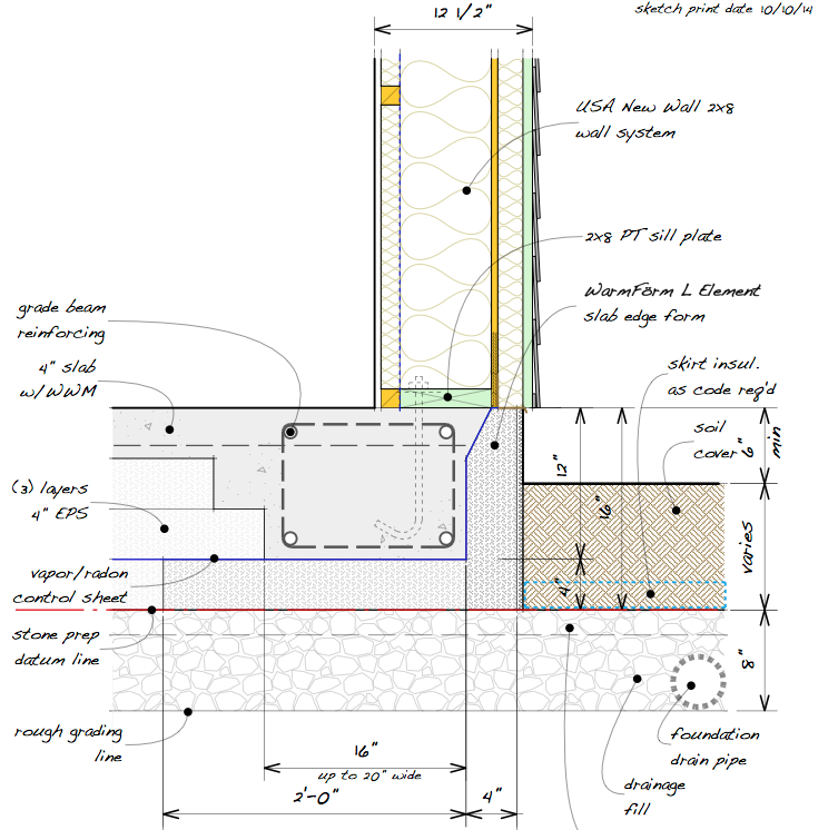 Prefabricated Foam Forms for Slab Foundations - Fine