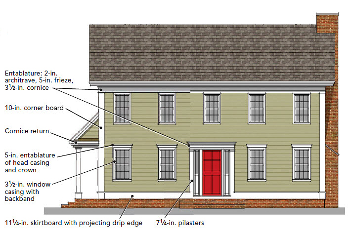 Great Colonial Exterior Features