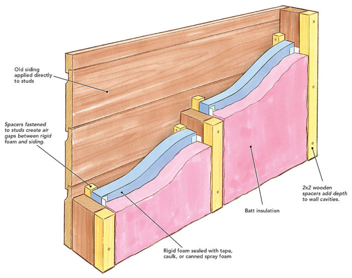 insulating walls with no sheathing
