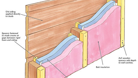 How To Insulate Walls With No Sheathing Fine Homebuilding