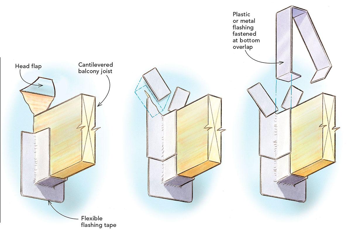 Cantilevered Joist Flashing Fine Homebuilding