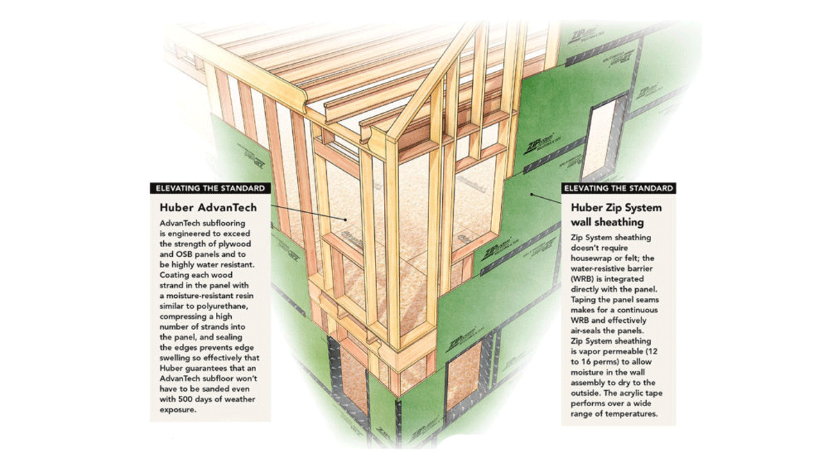 Framing details for the FHB House. (FHB image)