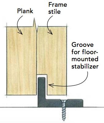 Guiding The Door