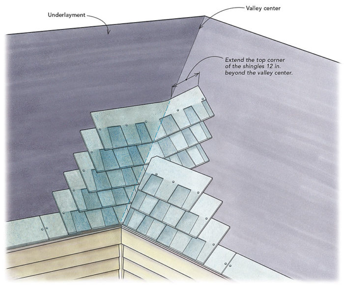 Shingling A Valley Fine Homebuilding