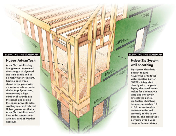 Framing details for the ProHOME. (FHB image)