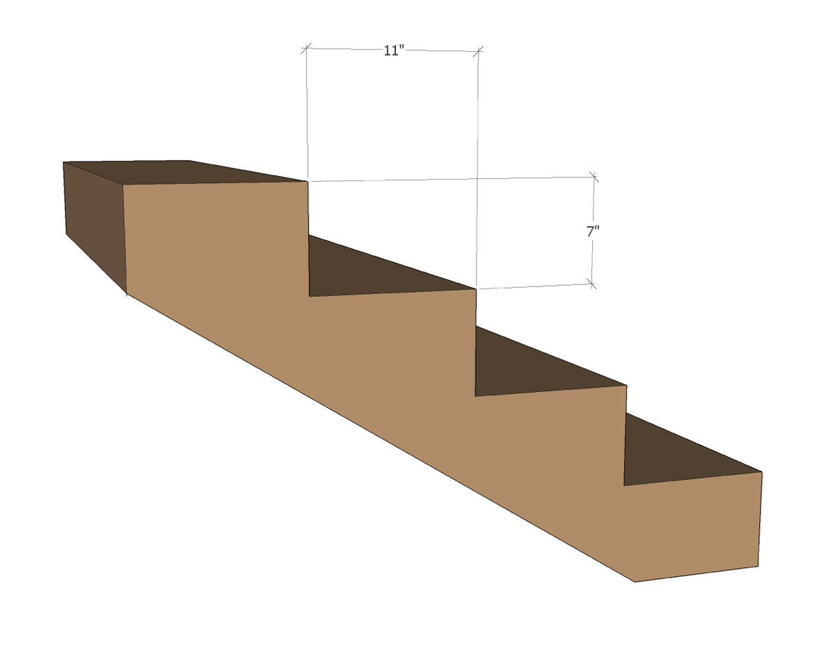 2 rules for comfortable stairs fine homebuilding