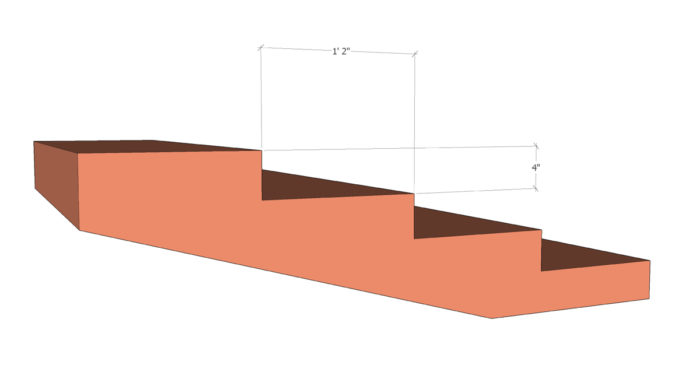 Shallow stair example: rise r = 4