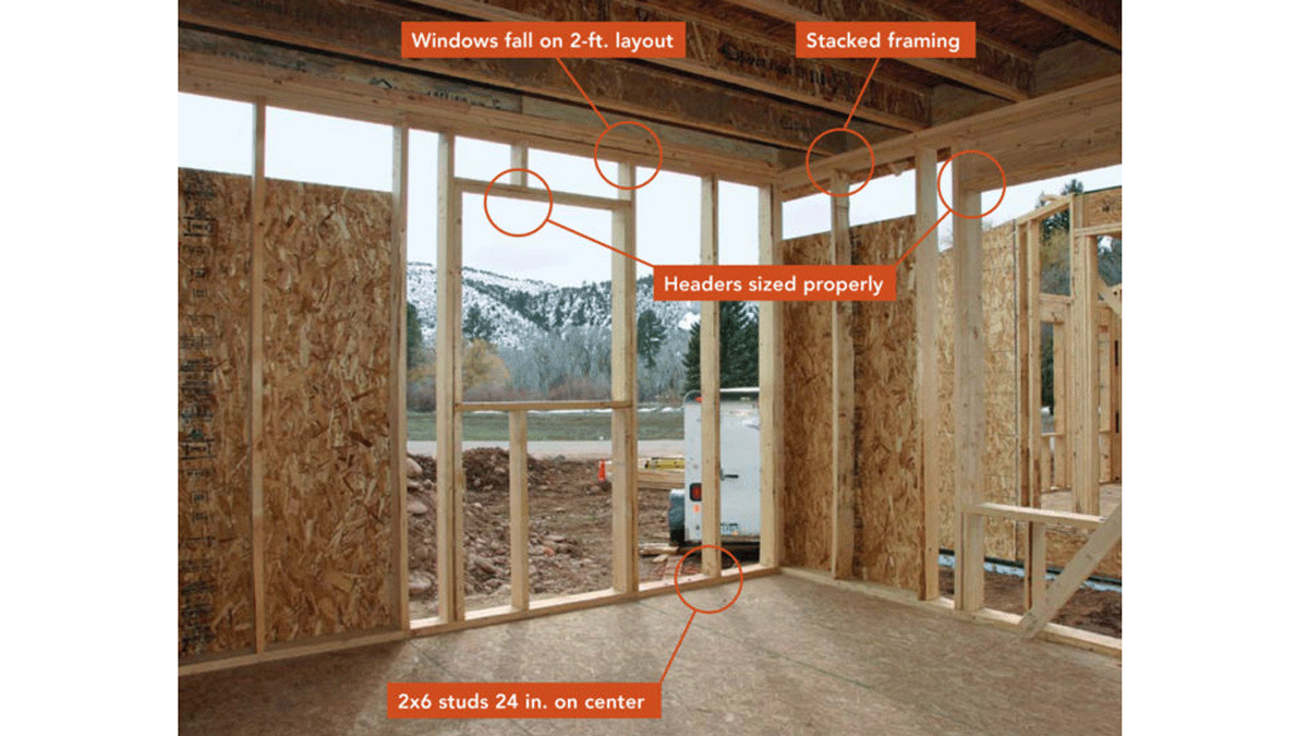 Advanced-framing techniques (not a FHB House project). FHB image.
