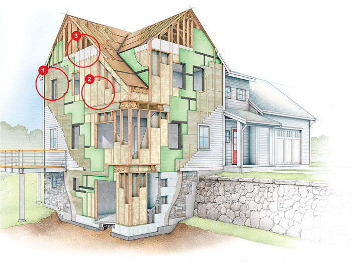 Insulation For Both Sides Of The Sheathing Fine Homebuilding