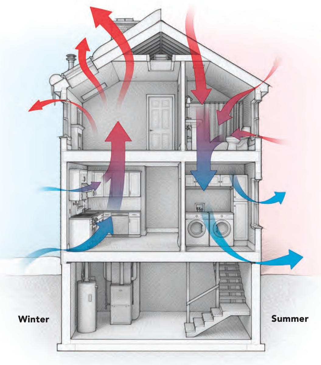 Worry about air, not water vapor