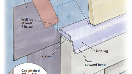 Adding Head Flashing Fine Homebuilding