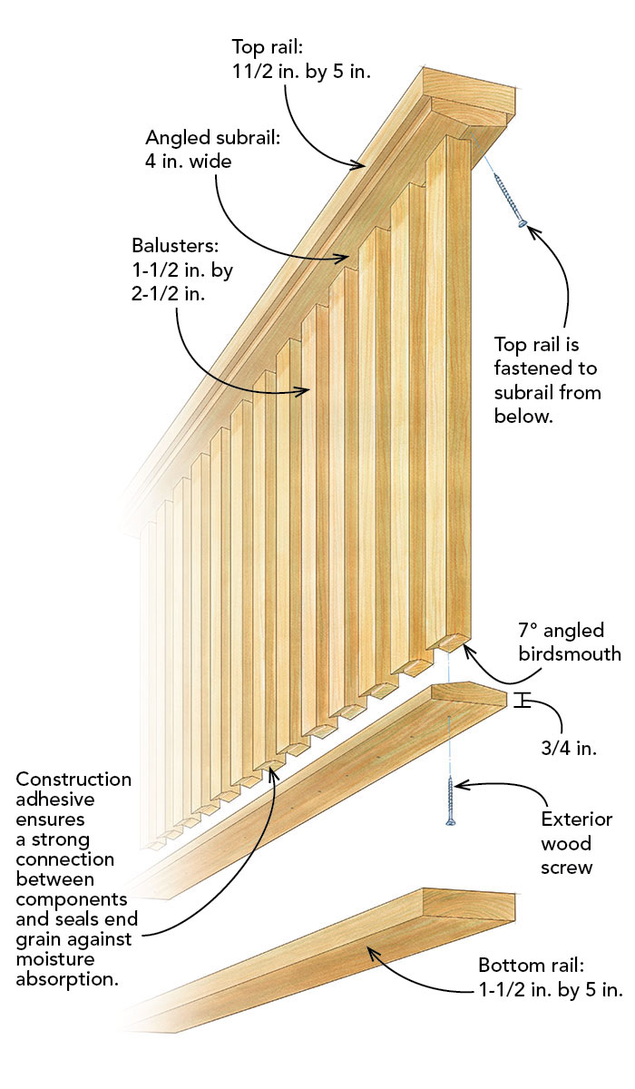 How To Repair A Rotted Wooden Deck And Porch Fine Homebuilding