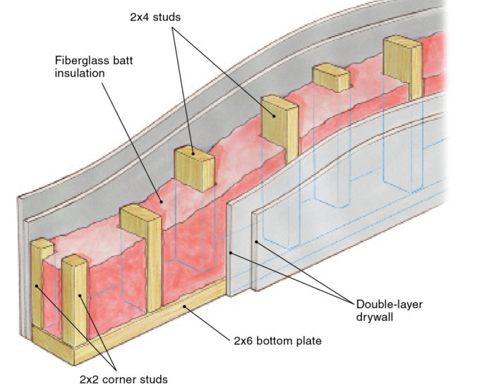 Building soundproof walls fine homebuilding for Sound fiberglass insulation