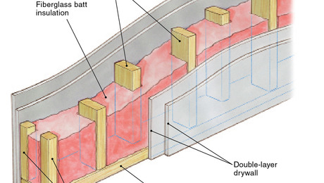Building Soundproof Walls - Fine Homebuilding