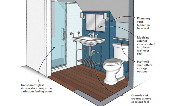 Bathrooms With Sloped Ceilings Fine Homebuilding - Bathroom in a day