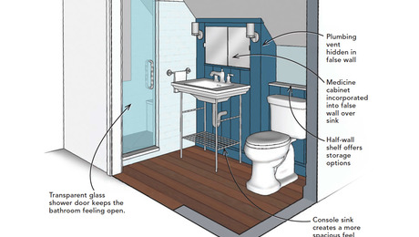 3x5 Powder Room Layout