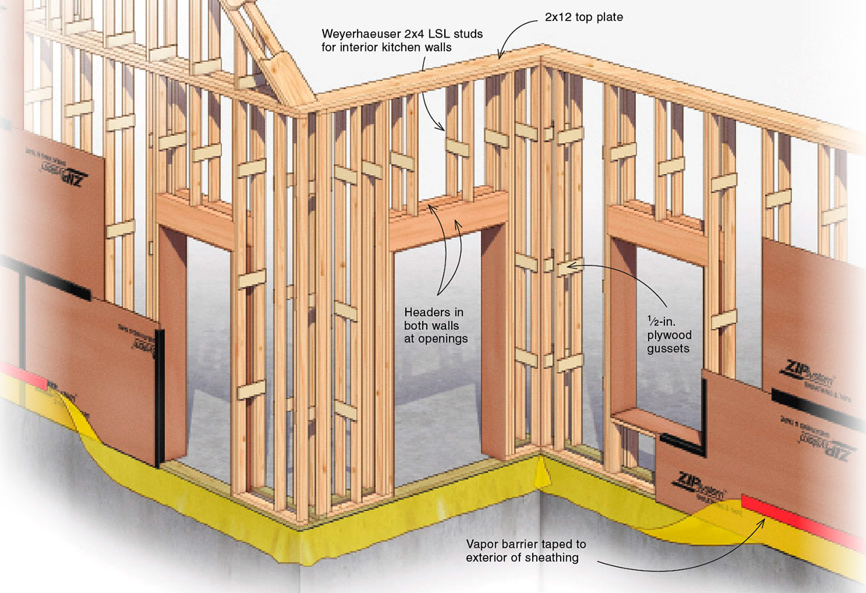 Framing Thick Walls for Speed, Price, and Better Insulation