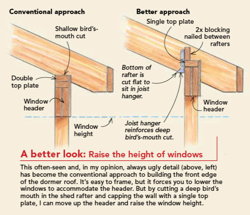 Shed Dormer Details Change Your Framing To Gain Some