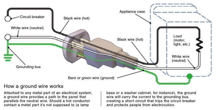power cord grounded plug wiring diagram grounded plug wiring diagram