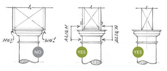 Column and beam alignment
