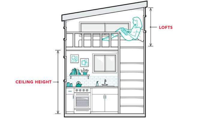Tiny Homes Get Big Recognition Fine Homebuilding