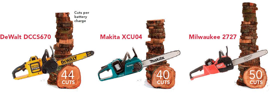 Cordless chainsaws