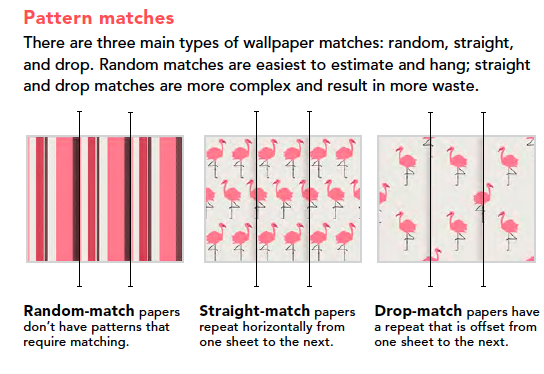Wallpaper pattern matches