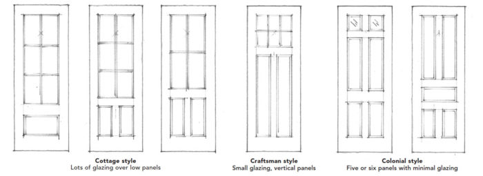 Cottage,Craftsman, and Colonial style doors