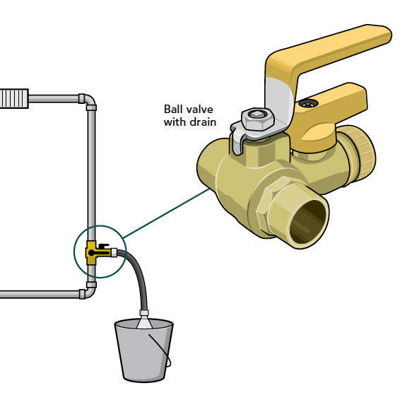Hot Water Recirculation Systems: How They Work