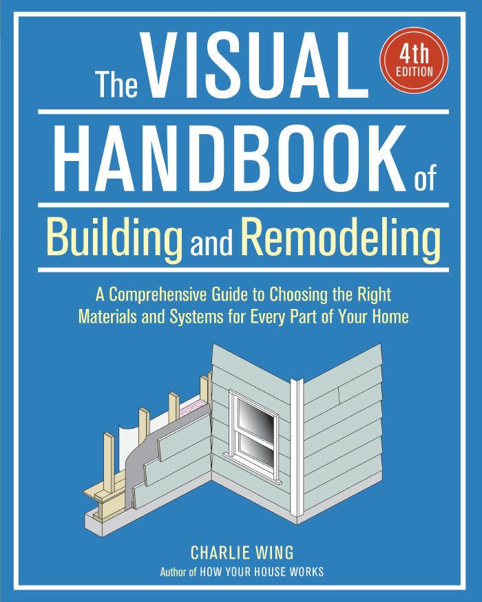 Visual Handbook
