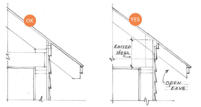 Gable-End Eave Design - Fine Homebuilding on home garage designs, angled floor plan house plans, mountain home plans and designs, fabric angel house designs, mountain style home designs, small bungalow designs, cool terraria house designs, rambler style house designs,