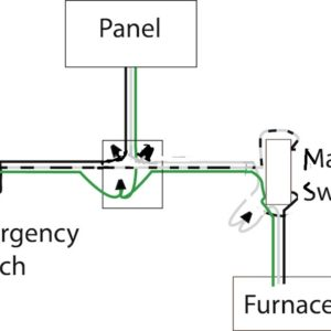 Need help wiring an Furnace Emergency Switch - Fine Homebuilding Furnace Switch Wiring Fine Homebuilding