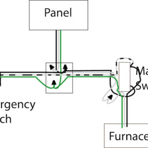 Marvelous Need Help Wiring An Furnace Emergency Switch Fine Homebuilding Wiring Digital Resources Funapmognl