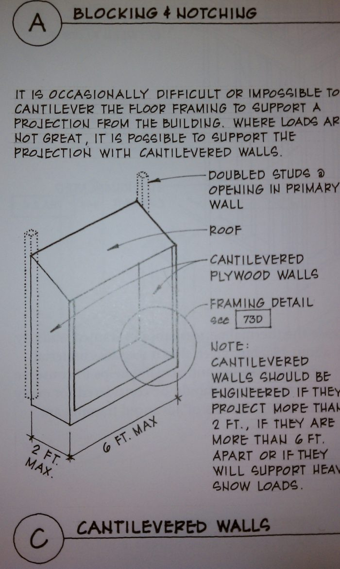 Framing A Bay Window Like Cantilevered Bump Out In Shower