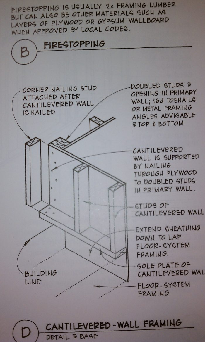 Marvelous Framing A Bay Window Like Cantilevered Bump Out In Shower Ibusinesslaw Wood Chair Design Ideas Ibusinesslaworg