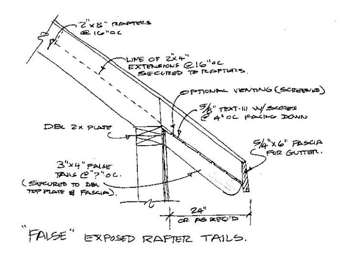 Need Advice on Rafter Tails  - Fine Homebuilding