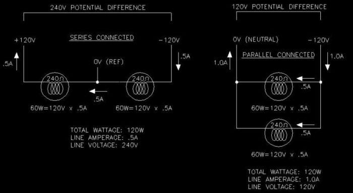 hot tub wiring 120 vs 240 volts fine homebuilding rh finehomebuilding com