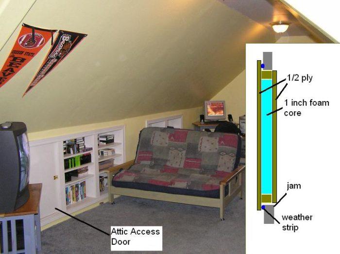 Access Doors For Knee Walls Fine Homebuilding